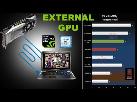 HOW TO: External GPU for any laptop PC W/O External Monitor GTX 1060 EXP GDC 1050 ti solve error 43