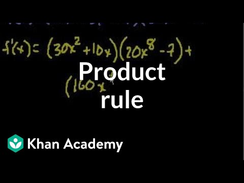 Product rule | Taking derivatives | Differential Calculus | Khan Academy