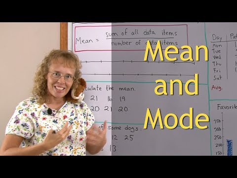 The concept of mean (average) for 5th grade math (also mode)