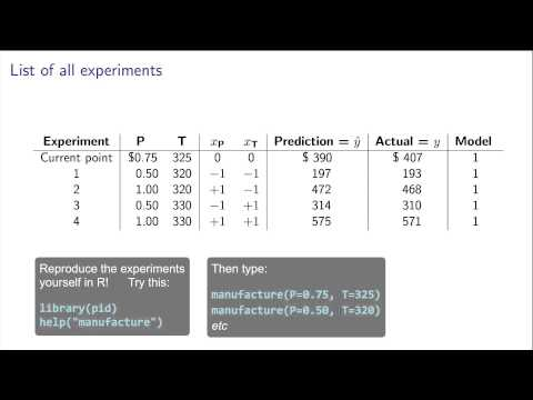 Experiments 5E - RSM in 2 factors: introducing the case study