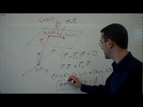 Vector and scalar equations of a plane