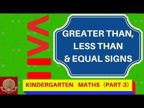 Greater and Less than signs/ KINDERGARTEN MATHS (PART -3)/ FREE WORKSHEETS for Kindergarten