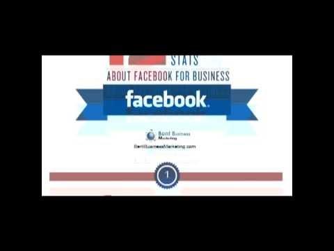 12 Facebook for Business stats that might surprise you! BentBusinessMarketing.com