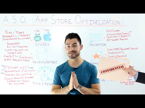 App Store Optimization: What is App Store Optimization & How Does It Work? | Pulsate Academy