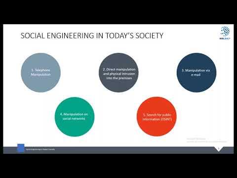 The Fundamentals of Social Engineering - SSL247