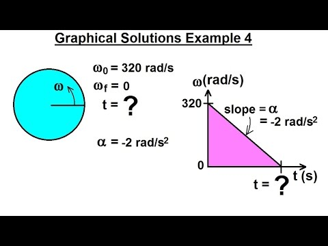 Physics - Mechanics: Rotational Motion - Graphical Solution (7 of 9) Example 4