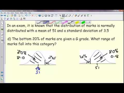Normal Distribution Example 4 (Reverse z value problem)