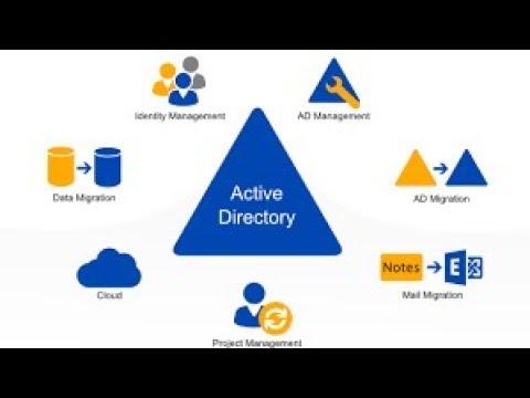 [ADMT]Active Directory Migration Part-1  Windows server 2016