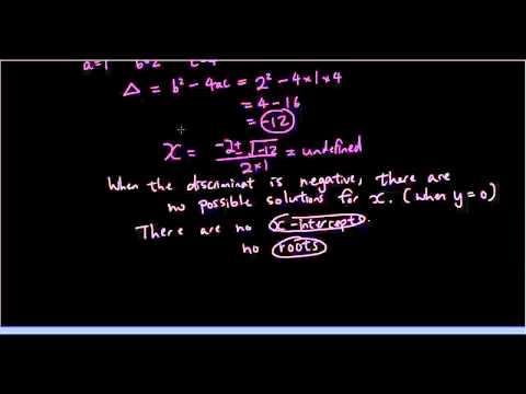 Quadratic equation -  The discriminant
