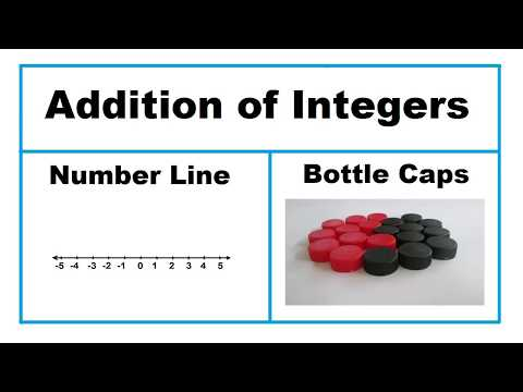 Addition of Integers Using a Number Line and Bottle Caps