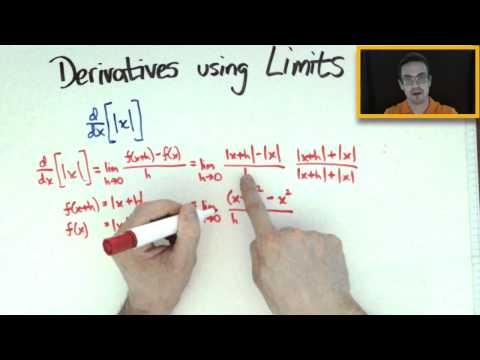 Derivative of Absolute Value Function using Limits (example problem)