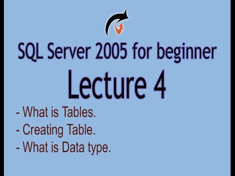 SQL Server Tutorials for beginner in Urdu/Hindi 4 - Creating table