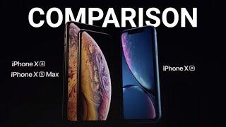 Apple iPhone XS vs XS Max vs XR: comparison!