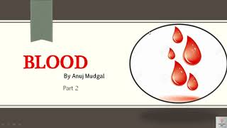 Blood- Part 2 by Anuj Mudgal#SWF