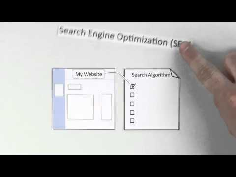 What Is Search Engine Optimization / SEO