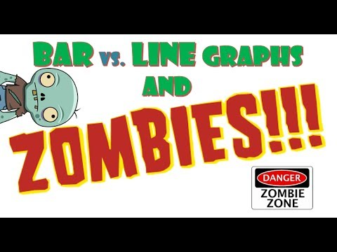 INTERACTIVE: Determine the type of graph to make from ZOMBIE data! Bar vs. Line