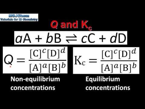 7.1 Q, Kc and direction of reaction (SL)