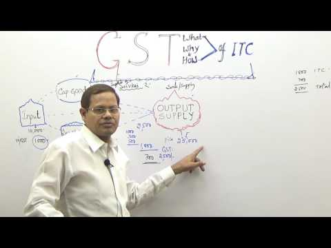 GST  What Why & How of Input Tax Credit (ENGLISH)