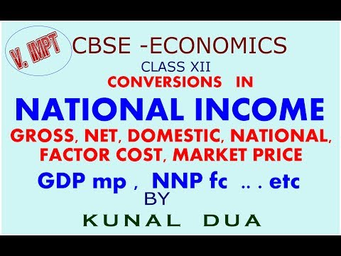 Conversions national income gross, net, factor cost, national , GDP mp  NNP fc etc - HINDI / ENGLISH