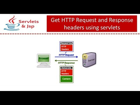 Servlets : Display HTTP Request and Response headers