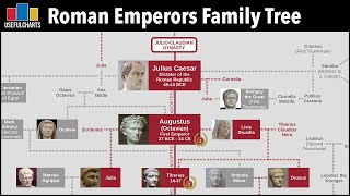 Roman Emperors Family Tree   Augustus Caesar to Justinian the Great