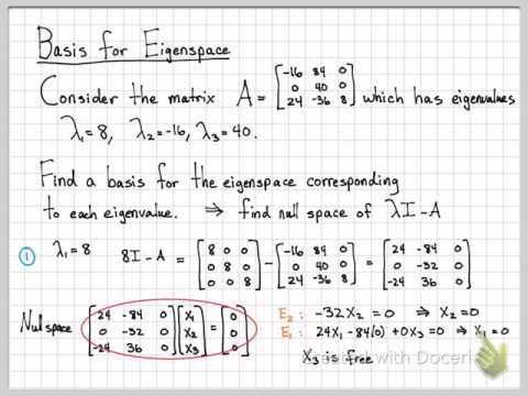 Linear Algebra Example Problems - Basis for an Eigenspace
