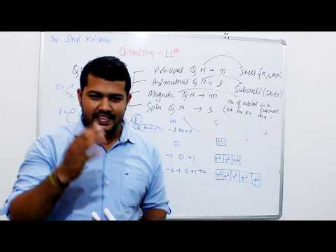 TRICK FOR QUANTUM NUMBERS | CLASS-11th | IIT JEE | NEET | AIIMS | BHARAT PANCHAL