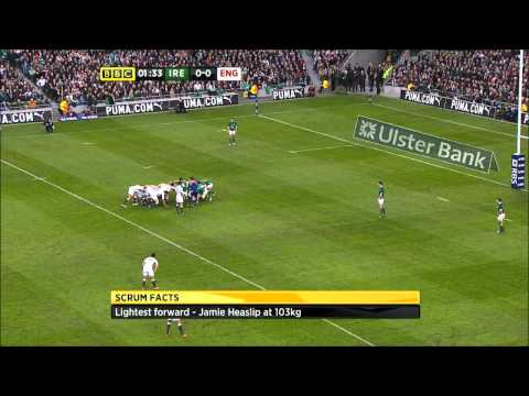 Ireland v England 2011: Irish Statement of Intent