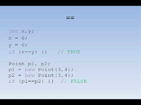 Java #17 - Equality