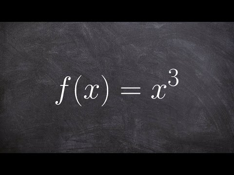 Calculus - How to take the third derivative of a polynomial, f(x) = x^3
