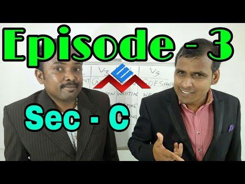 Best Spoken English Video in English // Basic English  Tense Chart Classes