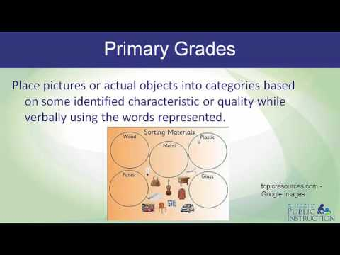 Science Vocabulary Module
