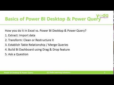 Power BI Live Training Pre Live Training Video