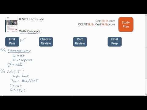 ICND1 Chapter 16 Study Plan