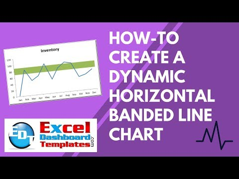 How-to Create a Dynamic Horizontal Banded Line Chart in Excel