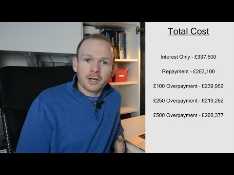 Interest Only vs Repayment Mortgages vs Making Mortgage Overpayments