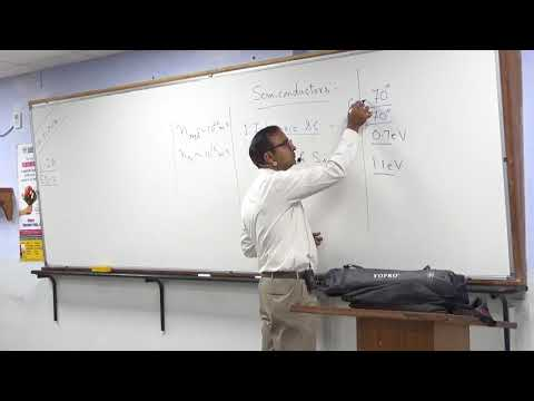 Electronic Devices-L-2, xii  physics fundamentals