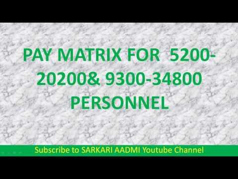 PAY MATRIX(हिंदी में)  जानिए सरकारी कर्मचारियों की 7TH CPC वाली नई PER MONTH की SALARY और PAY LEVEL