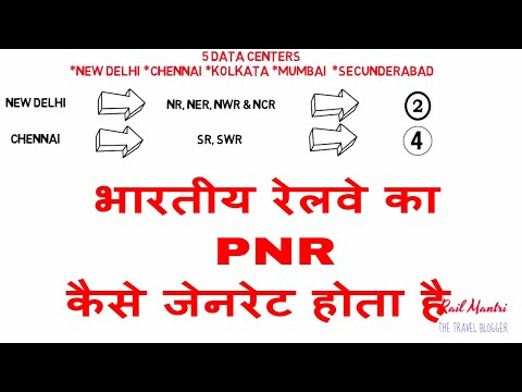 What is PNR, How PNR Is Generated & What Each Digit Denotes in Hindi By Rail Mantri