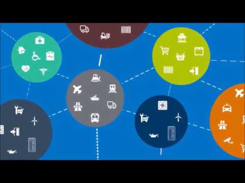 Everyware Device Cloud : The solution to join Industry 4.0