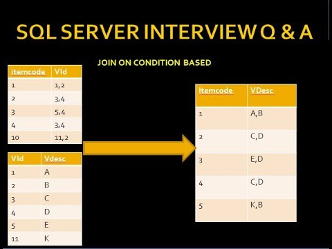 Sql Server Interverview Questions and Answers Part 11(Join on unnormalized data)
