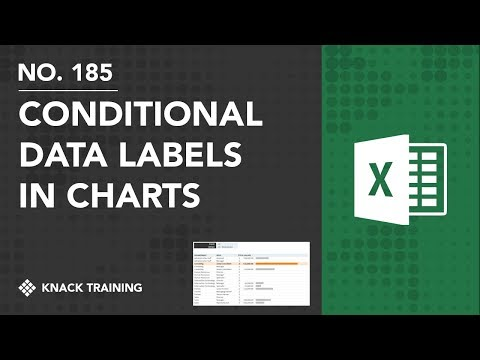Creating Conditional Data Labels in Excel Charts | Everyday Office 075