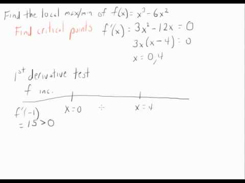 Finding local max and min using the first derivative test