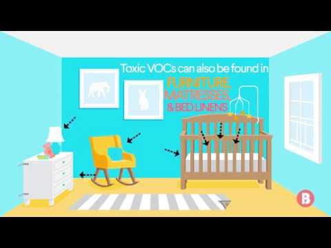 5 Hidden Dangers Lurking In Your Home