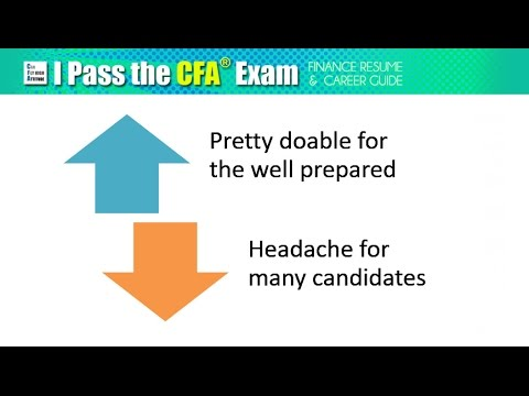 CFA Exam Level 3 Essay: Overview and Prep Tips