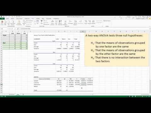 How To... Perform a Two-Way ANOVA in Excel 2013