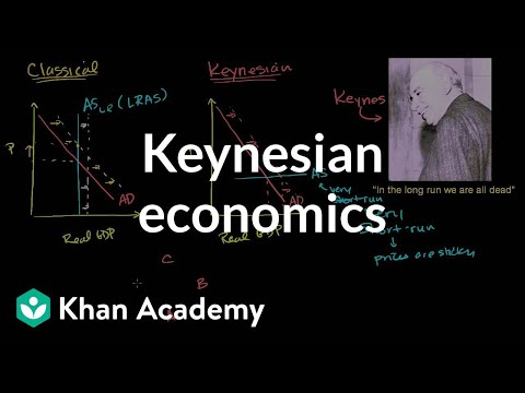Keynesian economics | Aggregate demand and aggregate supply | Macroeconomics | Khan Academy