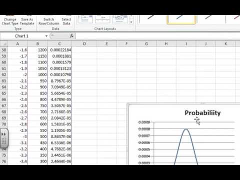 Normal Curve using Excel 2010