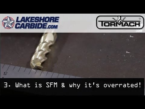 3. What is SFM & Why it's overrated!