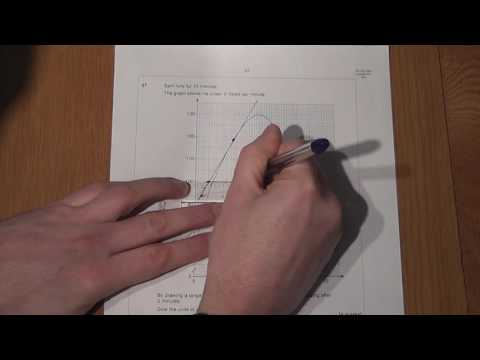 GCSE Maths Gradients and rates of change from curves